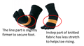 Phiten 5-Toe Walking Support Socks 25~27cm
